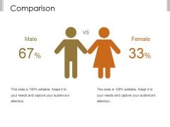 Comparison Ppt PowerPoint Presentation Outline