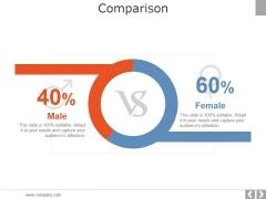Comparison Ppt PowerPoint Presentation Pictures Format Ideas
