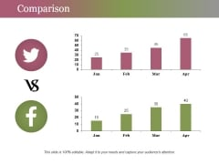 Comparison Ppt PowerPoint Presentation Pictures Gridlines
