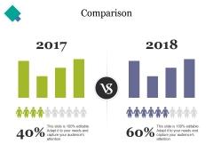 Comparison Ppt PowerPoint Presentation Pictures Influencers