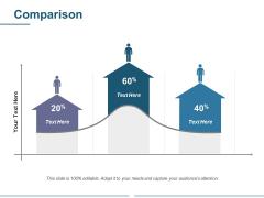 Comparison Ppt PowerPoint Presentation Portfolio Brochure