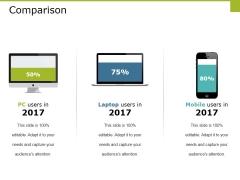 Comparison Ppt PowerPoint Presentation Portfolio Ideas