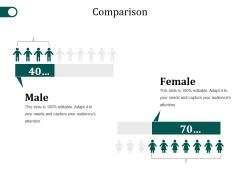 Comparison Ppt PowerPoint Presentation Portfolio Images