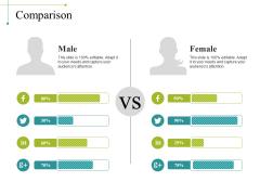Comparison Ppt PowerPoint Presentation Portfolio Information