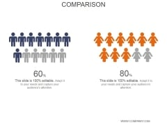 Comparison Ppt PowerPoint Presentation Portfolio