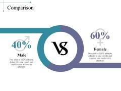 Comparison Ppt PowerPoint Presentation Portfolio Slide Portrait