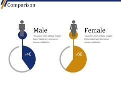 Comparison Ppt PowerPoint Presentation Portfolio Slide