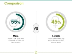 Comparison Ppt PowerPoint Presentation Professional Examples