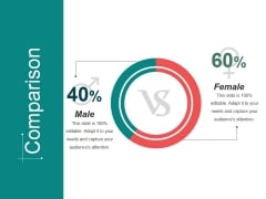 Comparison Ppt Powerpoint Presentation Professional Graphics Design