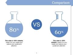 Comparison Ppt PowerPoint Presentation Professional Guidelines