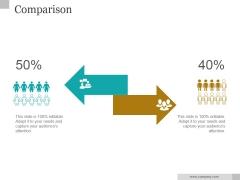 Comparison Ppt PowerPoint Presentation Professional