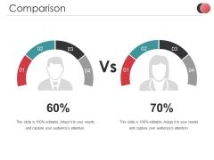 Comparison Ppt PowerPoint Presentation Professional Slide Download