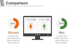 Comparison Ppt PowerPoint Presentation Sample