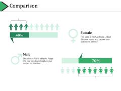 Comparison Ppt PowerPoint Presentation Show Design Ideas