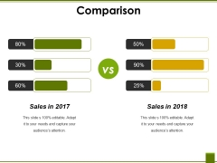 Comparison Ppt PowerPoint Presentation Show Format Ideas