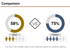 Comparison Ppt PowerPoint Presentation Show Format