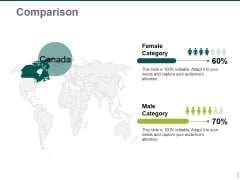 comparison ppt powerpoint presentation show visuals
