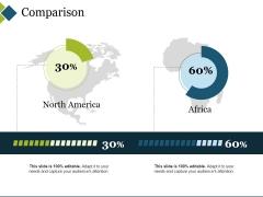 Comparison Ppt PowerPoint Presentation Slides Display