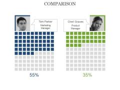 Comparison Ppt PowerPoint Presentation Slides Layout Ideas