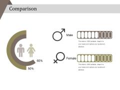 Comparison Ppt PowerPoint Presentation Slides Professional