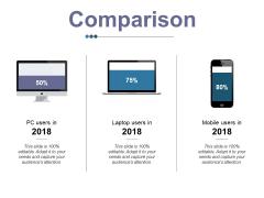 Comparison Ppt PowerPoint Presentation Styles Gridlines