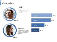 Comparison Ppt PowerPoint Presentation Styles Professional