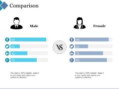 Comparison Ppt PowerPoint Presentation Styles Slide Portrait