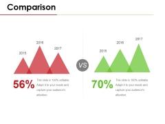 Comparison Ppt PowerPoint Presentation Summary Background Image