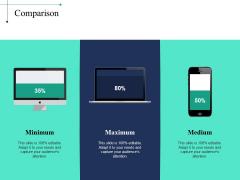 Comparison Ppt PowerPoint Presentation Summary Format Ideas