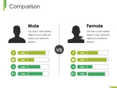 Comparison Ppt PowerPoint Presentation Summary Graphics Pictures