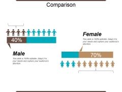 Comparison Ppt PowerPoint Presentation Summary Graphics