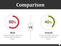 Comparison Ppt PowerPoint Presentation Summary Show