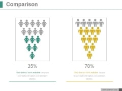 Comparison Ppt PowerPoint Presentation Summary