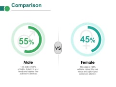 Comparison Ppt PowerPoint Presentation Summary Smartart