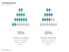 Comparison Ppt PowerPoint Presentation Topics