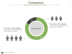 Comparison Ppt PowerPoint Presentation Visual Aids Slides