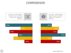 Comparison Ppt PowerPoint Presentation Visuals