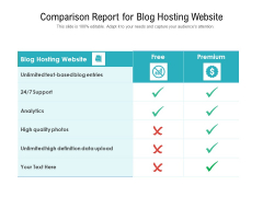 Comparison Report For Blog Hosting Website Ppt PowerPoint Presentation Inspiration Slideshow PDF