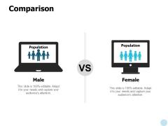 Comparison Technology Marketing Ppt PowerPoint Presentation Ideas Clipart