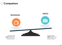 Comparison Television Radio Ppt PowerPoint Presentation Infographic Template Infographic Template