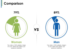 Comparison Woman Man Ppt PowerPoint Presentation Gallery Inspiration