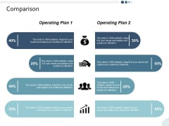 Comparison Yearly Operating Plan Ppt PowerPoint Presentation Professional Model
