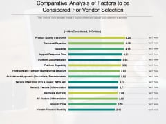 Comparitive Analysis Of Factors To Be Considered For Vendor Selection Ppt PowerPoint Presentation Portfolio Grid PDF