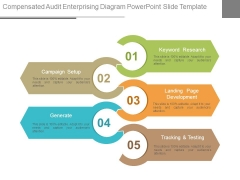Compensated Audit Enterprising Diagram Powerpoint Slide Template