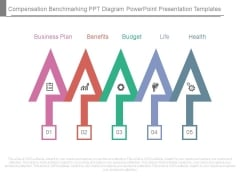 Compensation Benchmarking Ppt Diagram Powerpoint Presentation Templates