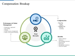Compensation Breakup Ppt PowerPoint Presentation Pictures Aids