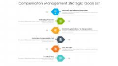 Compensation Management Strategic Goals List Ppt Styles Slide Portrait PDF