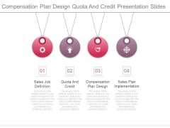 Compensation Plan Design Quota And Credit Presentation Slides