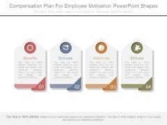Compensation Plan For Employee Motivation Powerpoint Shapes