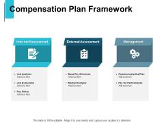 Compensation Plan Framework Internal Assessment Ppt PowerPoint Presentation Ideas Templates
